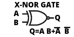 X-NOR gate