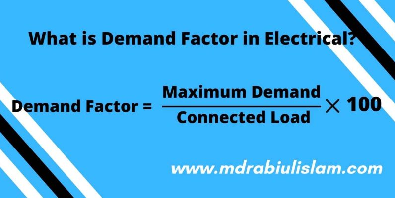 what is demand factor