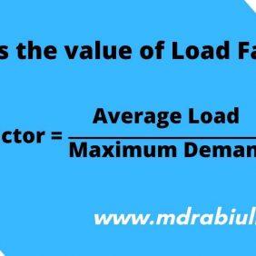 Load factor equation